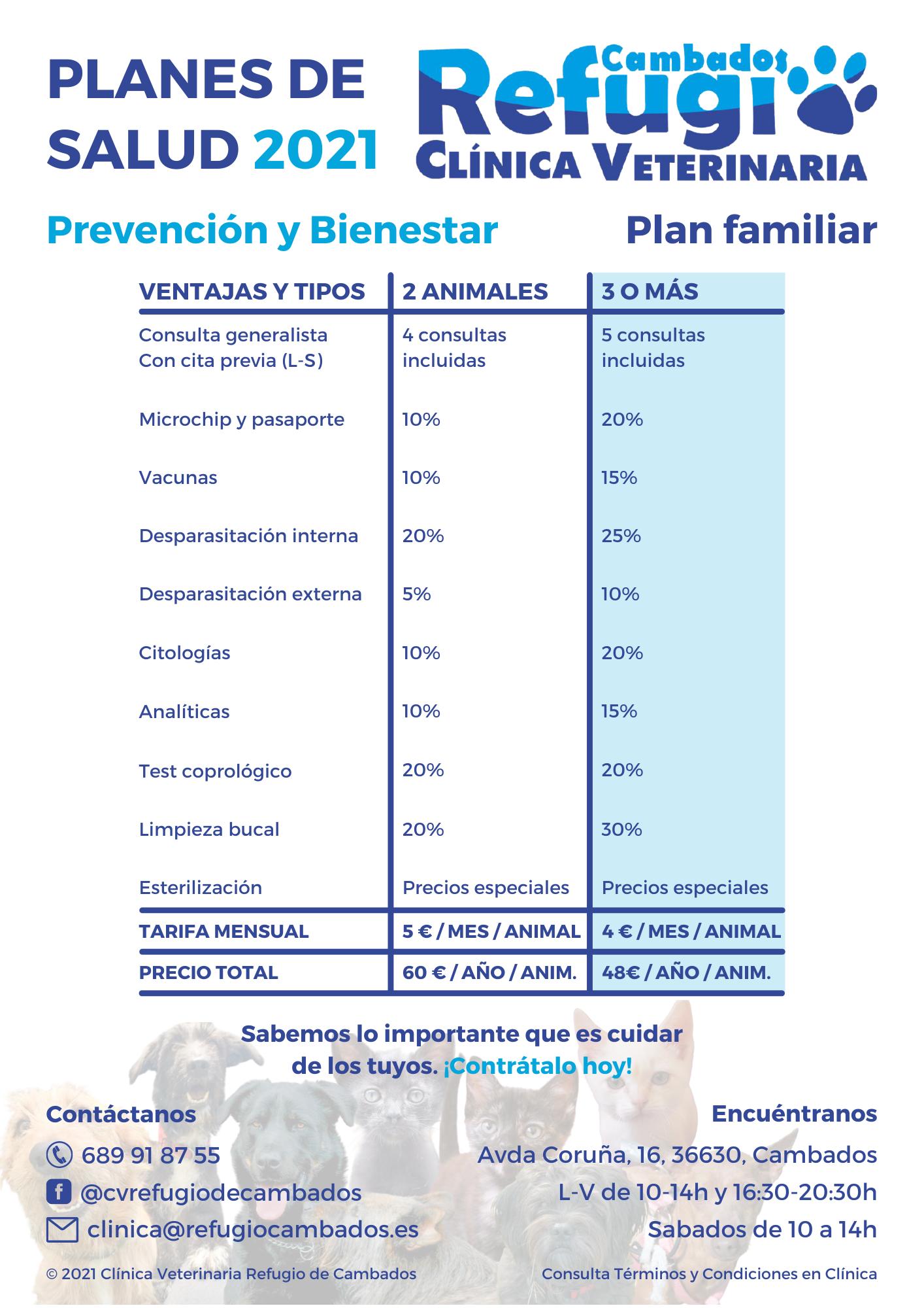 Planes de salud: plan familiar